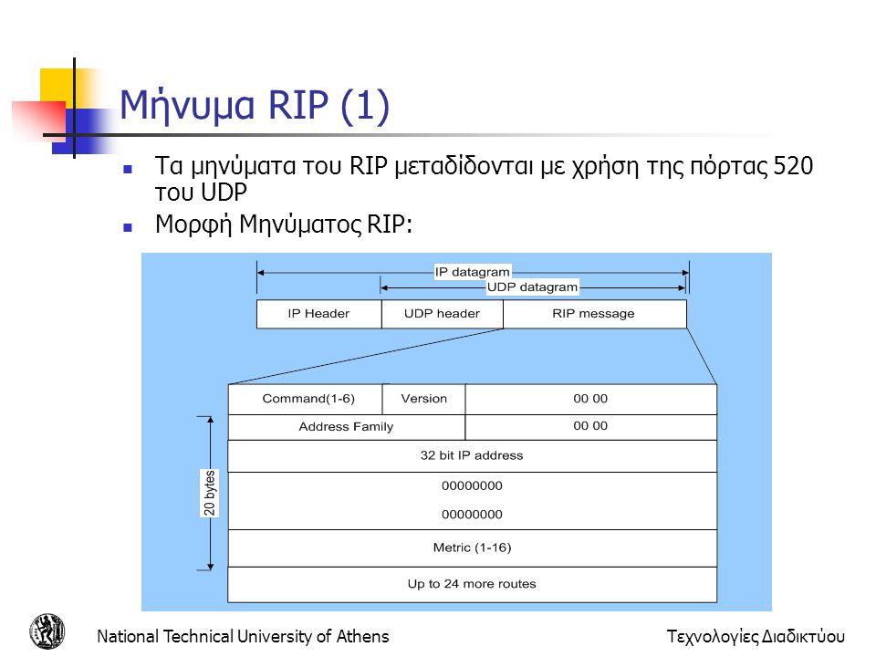 National Technical University of AthensΤεχνολογίες Διαδικτύου Μήνυμα RIP (1) Τα μηνύματα του RIP μεταδίδονται με χρήση της πόρτας 520 του UDP Μορφή Μη