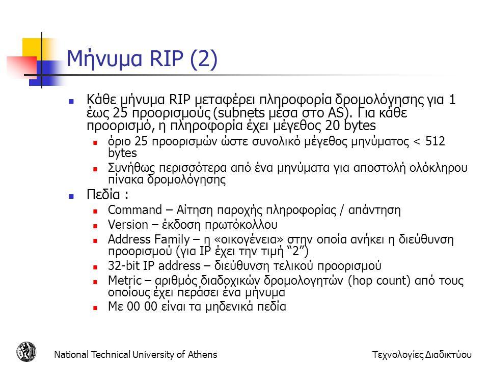 National Technical University of AthensΤεχνολογίες Διαδικτύου Μήνυμα RIP (2) Κάθε μήνυμα RIP μεταφέρει πληροφορία δρομολόγησης για 1 έως 25 προορισμού