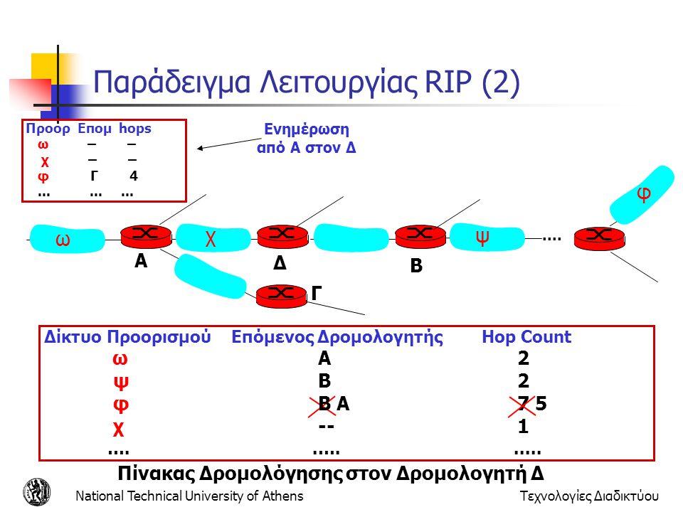National Technical University of AthensΤεχνολογίες Διαδικτύου Παράδειγμα Λειτουργίας RIP (2) Προορ Επομ hops ω – – χ – – φΓ 4......... Ενημέρωση από Α