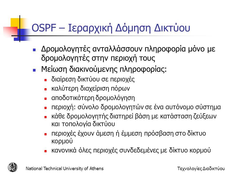 National Technical University of AthensΤεχνολογίες Διαδικτύου OSPF – Ιεραρχική Δόμηση Δικτύου Δρομολογητές ανταλλάσσουν πληροφορία μόνο με δρομολογητέ