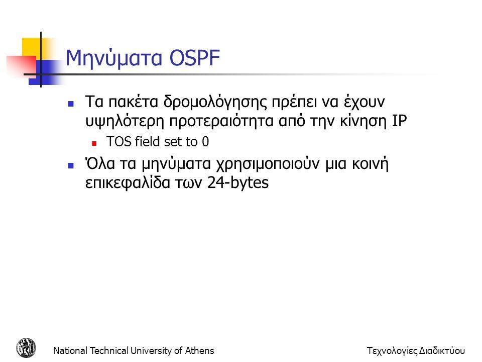 National Technical University of AthensΤεχνολογίες Διαδικτύου Μηνύματα OSPF Τα πακέτα δρομολόγησης πρέπει να έχουν υψηλότερη προτεραιότητα από την κίν