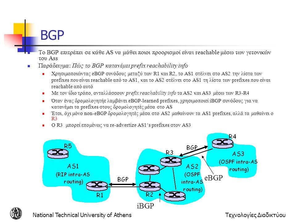 National Technical University of AthensΤεχνολογίες Διαδικτύου BGP Το ΒGP επιτρέπει σε κάθε AS να μάθει ποιοι προορισμοί είναι reachable μέσω των γετον