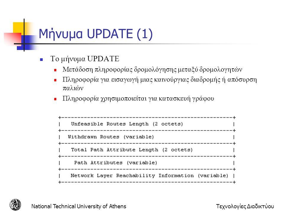National Technical University of AthensΤεχνολογίες Διαδικτύου Μήνυμα UPDATE (1) Το μήνυμα UPDATE Μετάδοση πληροφορίας δρομολόγησης μεταξύ δρομολογητών