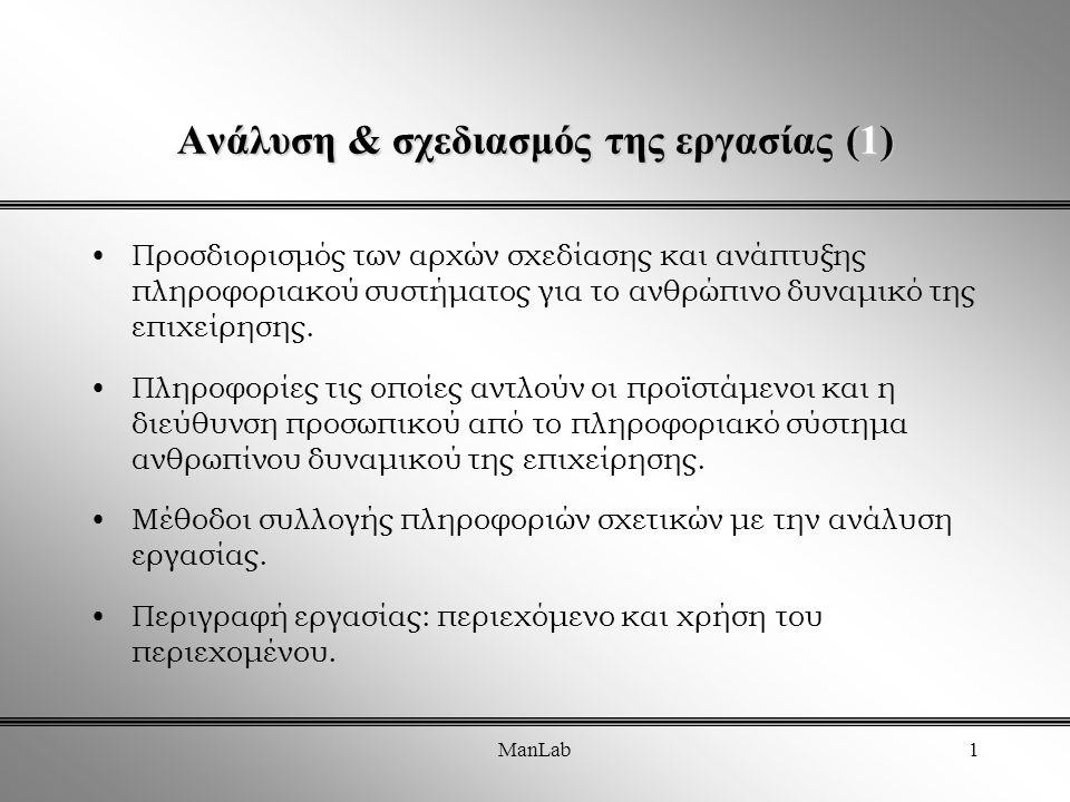 ManLab2 Ανάλυση & σχεδιασμός της εργασίας (2) Αποδοτικότητα και παράγοντες ανθρώπινης συμπεριφοράς κατά το σχεδιασμό της εργασίας.