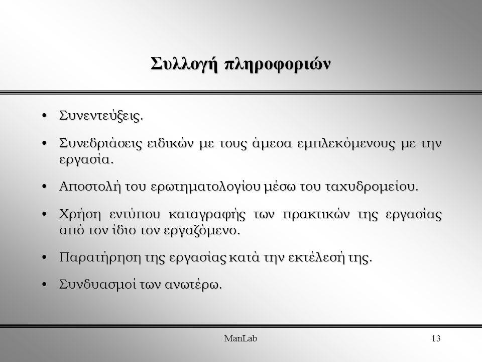 ManLab13 Συλλογή πληροφοριών Συνεντεύξεις.Συνεντεύξεις.
