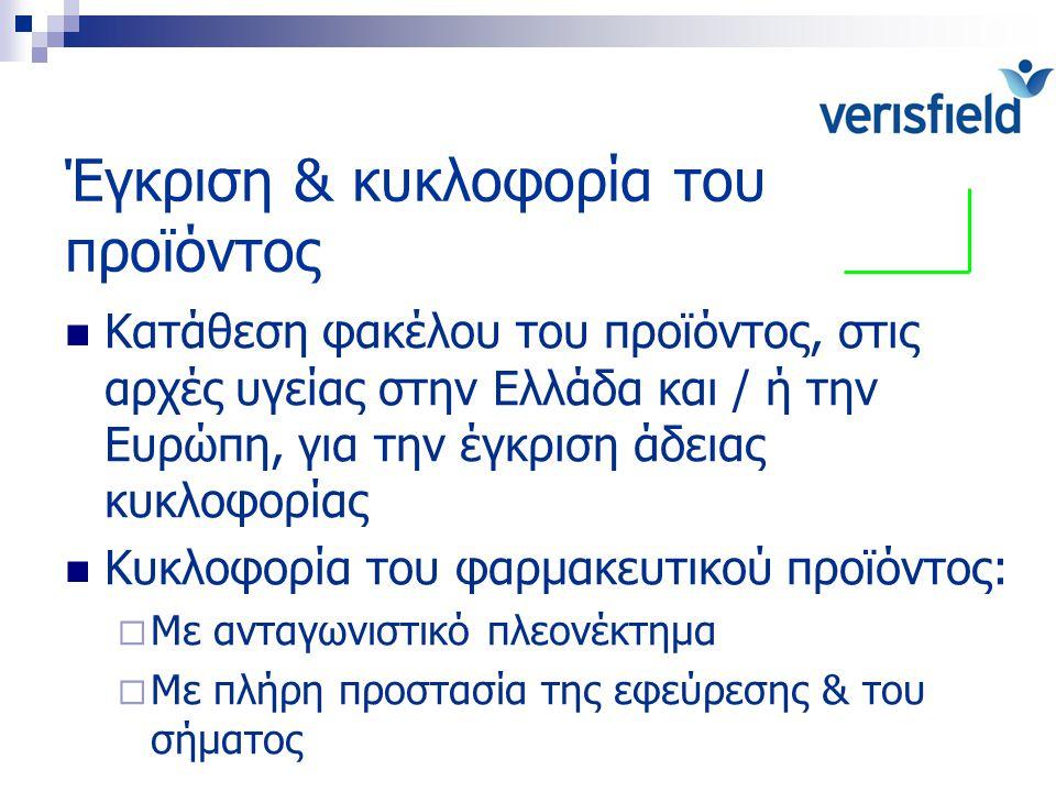 Έγκριση & κυκλοφορία του προϊόντος Κατάθεση φακέλου του προϊόντος, στις αρχές υγείας στην Ελλάδα και / ή την Ευρώπη, για την έγκριση άδειας κυκλοφορία