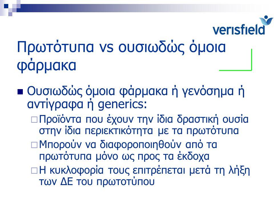 Αξιοποίηση της τεχνολογικής πληροφόρησης & ανάπτυξη Συλλογή πληροφοριών Νέο προϊόν Verisfield Συνεργασίες με Πανεπιστημιακά & Ερευνητικά Ιδρύματα στην Ελλάδα & το εξωτερικό