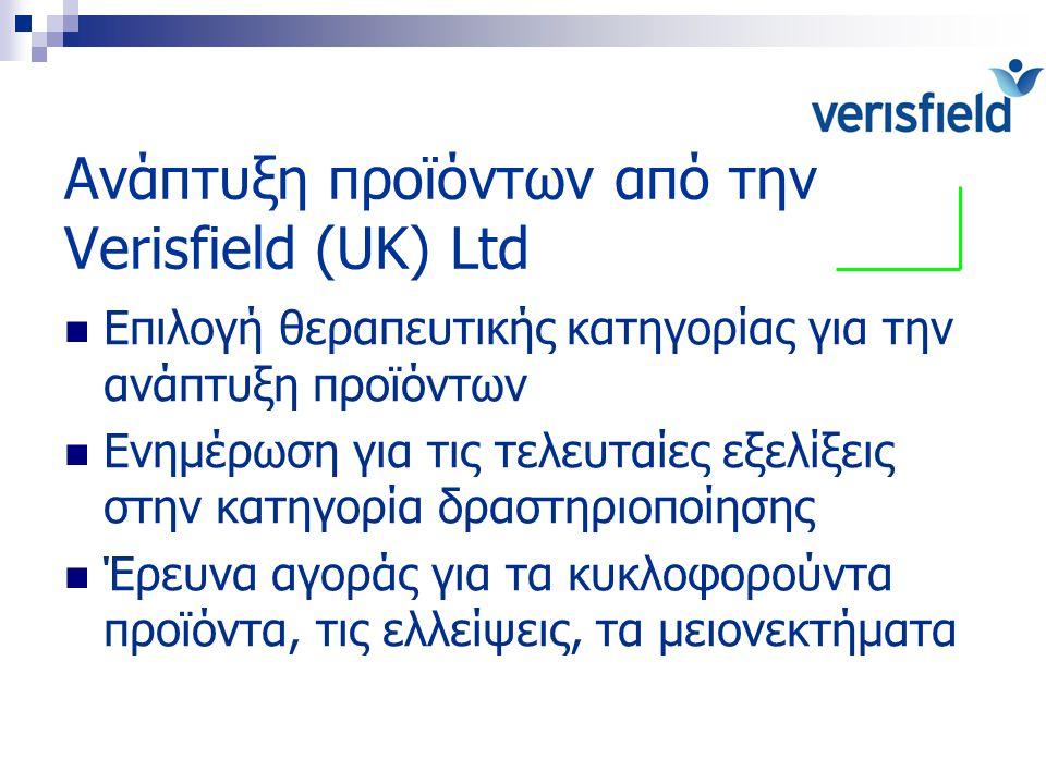 Ανάπτυξη προϊόντων από την Verisfield (UK) Ltd Επιλογή θεραπευτικής κατηγορίας για την ανάπτυξη προϊόντων Ενημέρωση για τις τελευταίες εξελίξεις στην