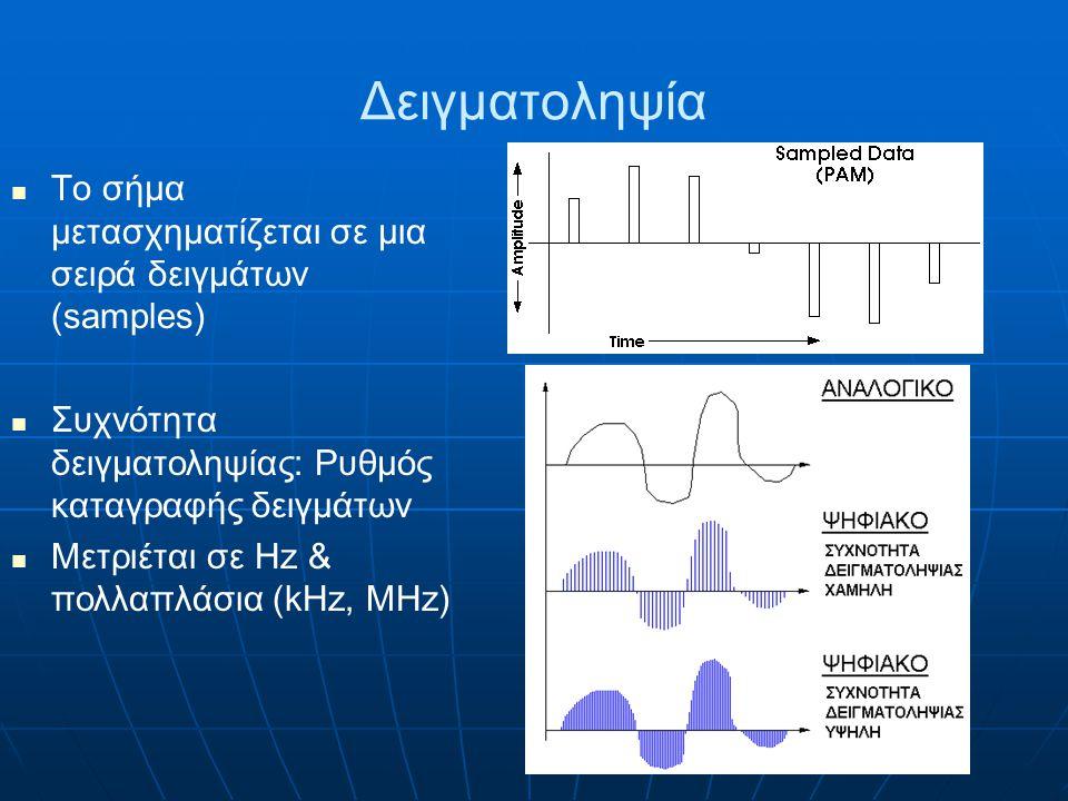(Γ) Κωδικοποίηση (coding) Κωδικοποίηση: οι κωδικοί των επιπέδων κβάντωσης της ψηφιακής αναπαράστασης αντιστοιχούνται στα δείγματα και δημιουργείται έτσι το τελικό ψηφιακό σήμα σαν μια σειρά bit