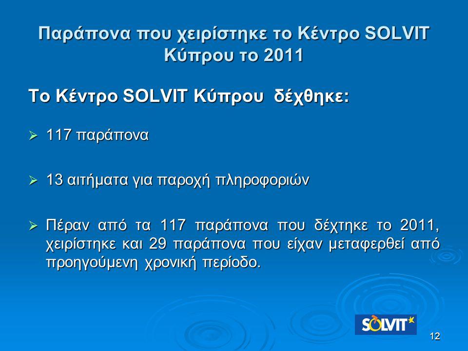 Παράπονα που χειρίστηκε το Κέντρο SOLVIT Κύπρου το 2011 Το Κέντρο SOLVIT Κύπρου δέχθηκε:  117 παράπονα  13 αιτήματα για παροχή πληροφοριών  Πέραν α