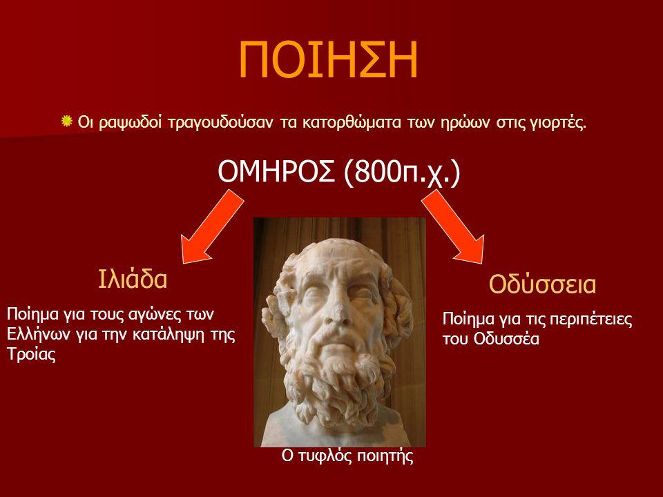 ΠΟΙΗΣΗ Οι ραψωδοί τραγουδούσαν τα κατορθώματα των ηρώων στις γιορτές. ΟΜΗΡΟΣ (800π.χ.) Ιλιάδα Ποίημα για τους αγώνες των Ελλήνων για την κατάληψη της