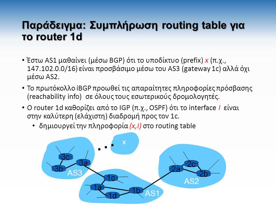 Παράδειγμα: Συμπλήρωση routing table για το router 1d Έστω AS1 μαθαίνει (μέσω BGP) ότι το υποδίκτυο (prefix) x (π.χ., 147.102.0.0/16) είναι προσβάσιμο μέσω του AS3 (gateway 1c) αλλά όχι μέσω AS2.