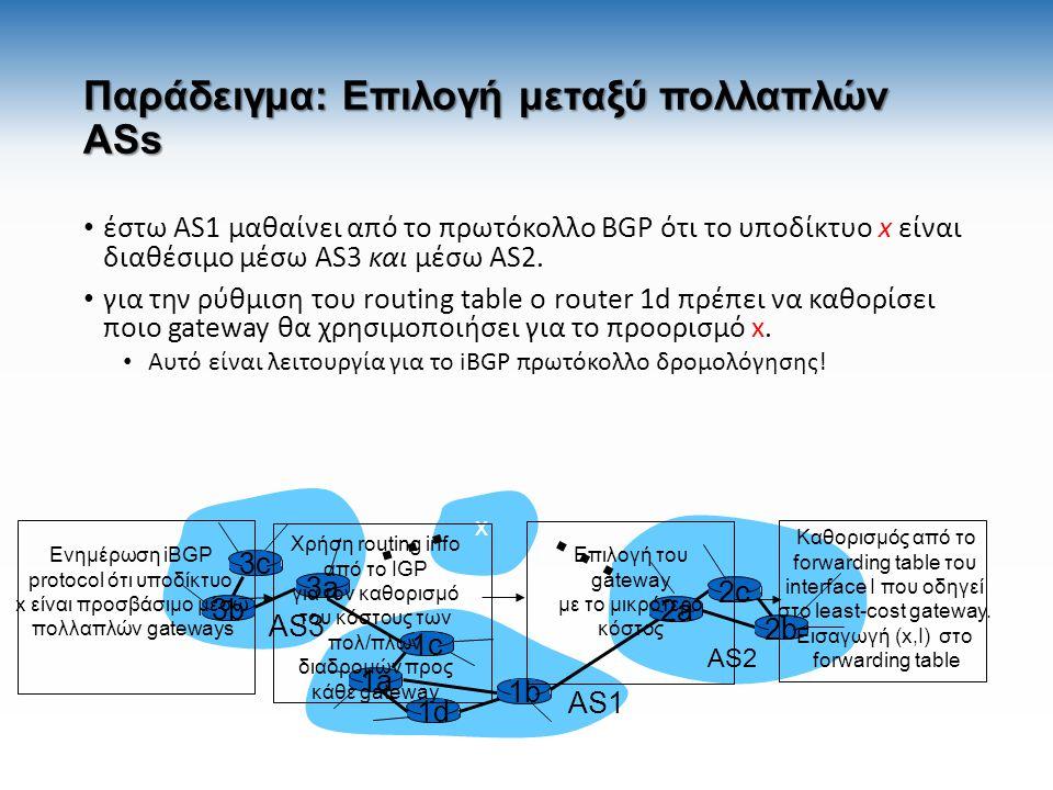 Παράδειγμα: Επιλογή μεταξύ πολλαπλών ASs έστω AS1 μαθαίνει από το πρωτόκολλο BGP ότι το υποδίκτυο x είναι διαθέσιμο μέσω AS3 και μέσω AS2.