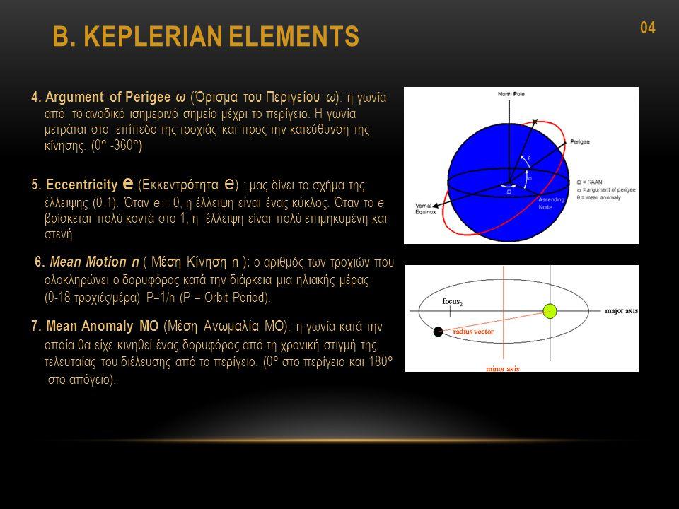 Β. KEPLERIAN ELEMENTS ω 4. Argument of Perigee ω (Όρισμα του Περιγείου ω ) : η γωνία από το ανοδικό ισημερινό σημείο μέχρι το περίγειο. Η γωνία μετράτ