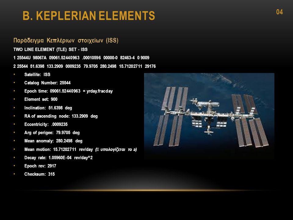 Β. KEPLERIAN ELEMENTS Παράδειγμα Κεπλέριων στοιχείων (ISS) TWO LINE ELEMENT (TLE) SET - ISS 1 25544U 98067A 09061.52440963.00010596 00000-0 82463-4 0