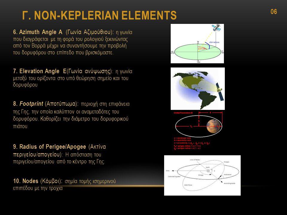 Γ. NON-KEPLERIAN ELEMENTS 6. Azimuth Angle Α (Γωνία Αζιμούθιου): η γωνία που διαγράφεται με τη φορά του ρολογιού ξεκινώντας από τον Βορρά μέχρι να συν