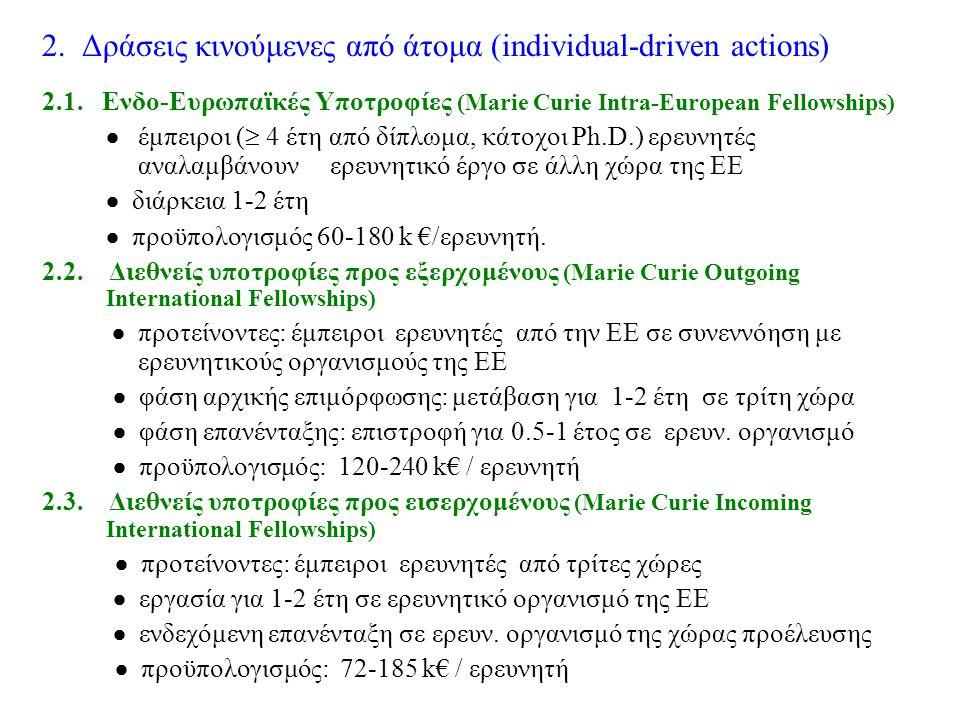 2. Δράσεις κινούμενες από άτομα (individual-driven actions) 2.1.