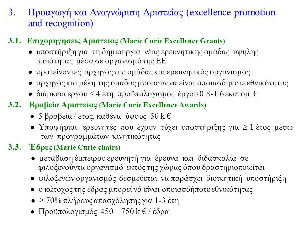 3. Πρoαγωγή και Αναγνώριση Αριστείας (excellence promotion and recognition) 3.1.