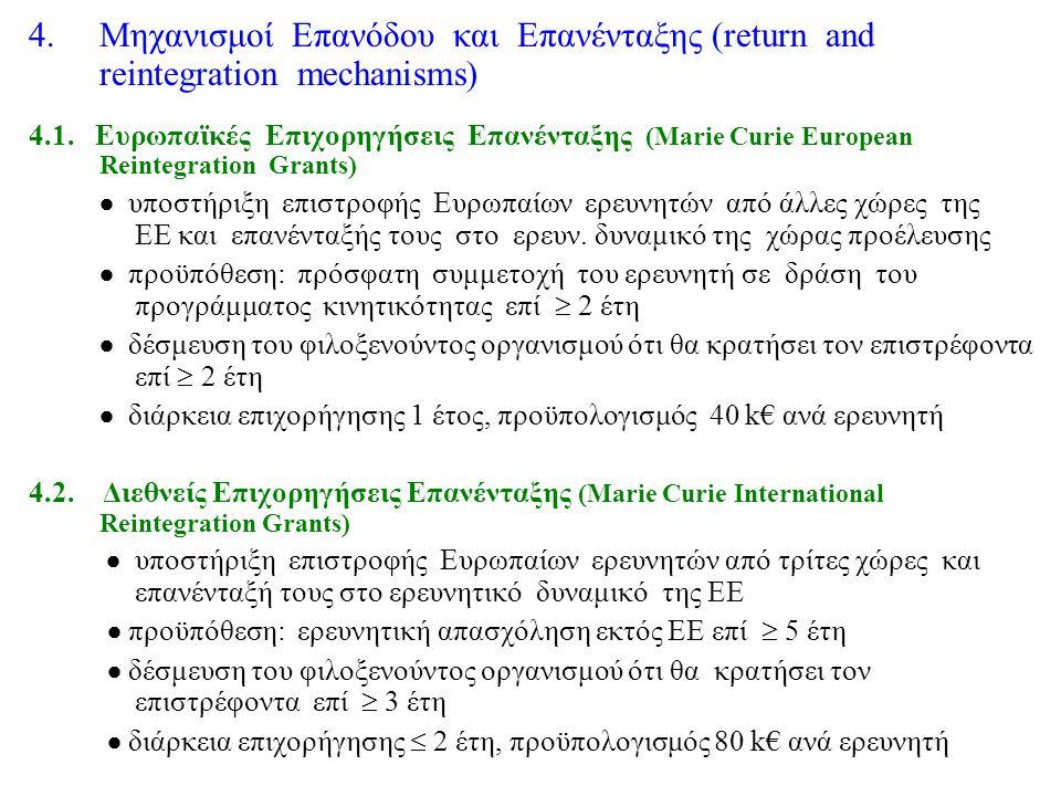 ΝΕΑ ΣΤΟΙΧΕΙΑ ΤΟΥ HRM  Άνοιγμα προς τρίτες χώρες * Marie Curie outgoing international fellowships (OIF) * Marie Curie incoming international fellowships (IIF) * Marie Curie international reintegration grants (IRG) * Marie Curie excellence grants (για ερευν.