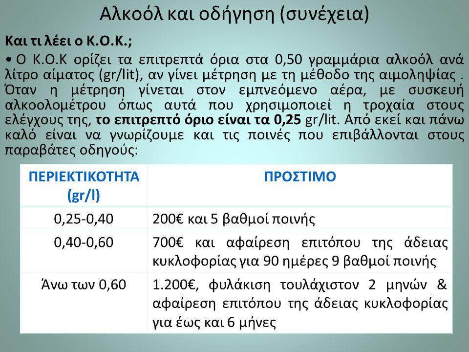 Αλκοόλ και οδήγηση (συνέχεια) Και τι λέει ο Κ.Ο.Κ.; Ο Κ.Ο.Κ ορίζει τα επιτρεπτά όρια στα 0,50 γραμμάρια αλκοόλ ανά λίτρο αίματος (gr/lit), αν γίνει μέτρηση με τη μέθοδο της αιμοληψίας.