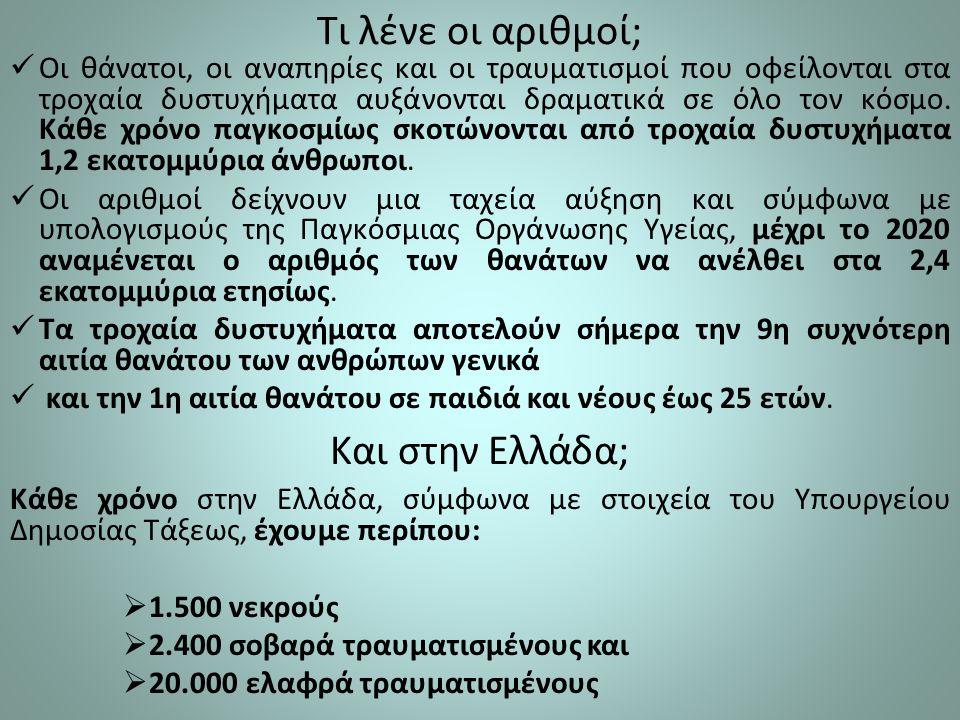 Επιθετική οδήγηση Στην Ελλάδα, με βάση στοιχεία που προκύπτουν από διάφορες μετρήσεις και έρευνες, διαπιστώνεται ότι η επιθετική οδήγηση είναι από τις πρώτες αιτίες πρόκλησης τροχαίων ατυχημάτων.