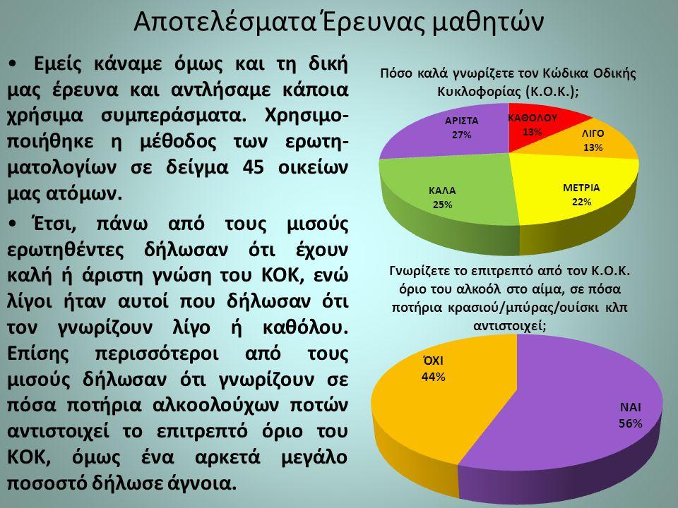 Αποτελέσματα Έρευνας μαθητών Εμείς κάναμε όμως και τη δική μας έρευνα και αντλήσαμε κάποια χρήσιμα συμπεράσματα.
