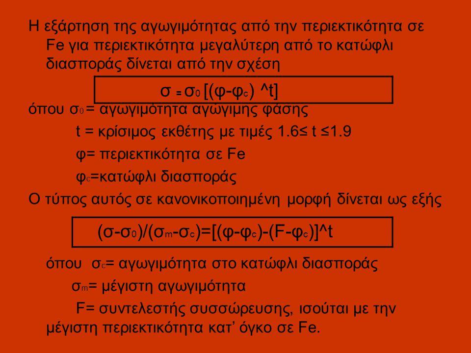 Η εξάρτηση της αγωγιμότητας από την περιεκτικότητα σε Fe για περιεκτικότητα μεγαλύτερη από το κατώφλι διασποράς δίνεται από την σχέση όπου σ 0 = αγωγιμότητα αγώγιμης φάσης t = κρίσιμος εκθέτης με τιμές 1.6≤ t ≤1.9 φ= περιεκτικότητα σε Fe φ c =κατώφλι διασποράς Ο τύπος αυτός σε κανονικοποιημένη μορφή δίνεται ως εξής όπου σ c = αγωγιμότητα στο κατώφλι διασποράς σ m = μέγιστη αγωγιμότητα F= συντελεστής συσσώρευσης, ισούται με την μέγιστη περιεκτικότητα κατ' όγκο σε Fe.