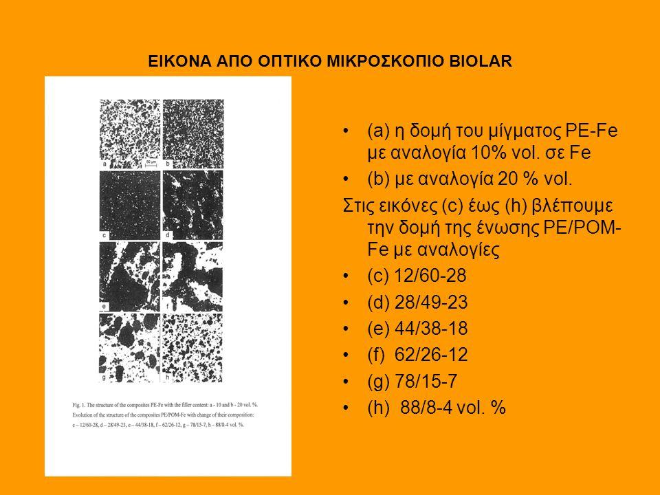 ΕΙΚΟΝΑ ΑΠO ΟΠΤΙΚΟ ΜΙΚΡΟΣΚΟΠΙΟ BIOLAR (a) η δομή του μίγματος PE-Fe με αναλογία 10% vol.