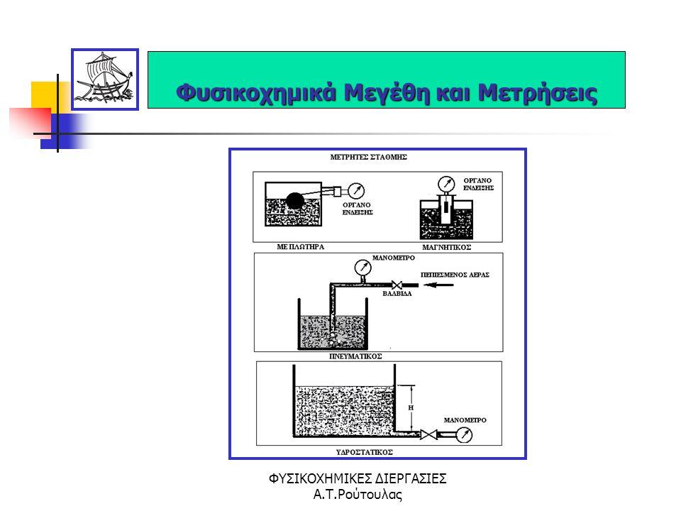 ΦΥΣΙΚΟΧΗΜΙΚΕΣ ΔΙΕΡΓΑΣΙΕΣ Α.Τ.Ρούτουλας Φυσικοχημικά Μεγέθη και Μετρήσεις
