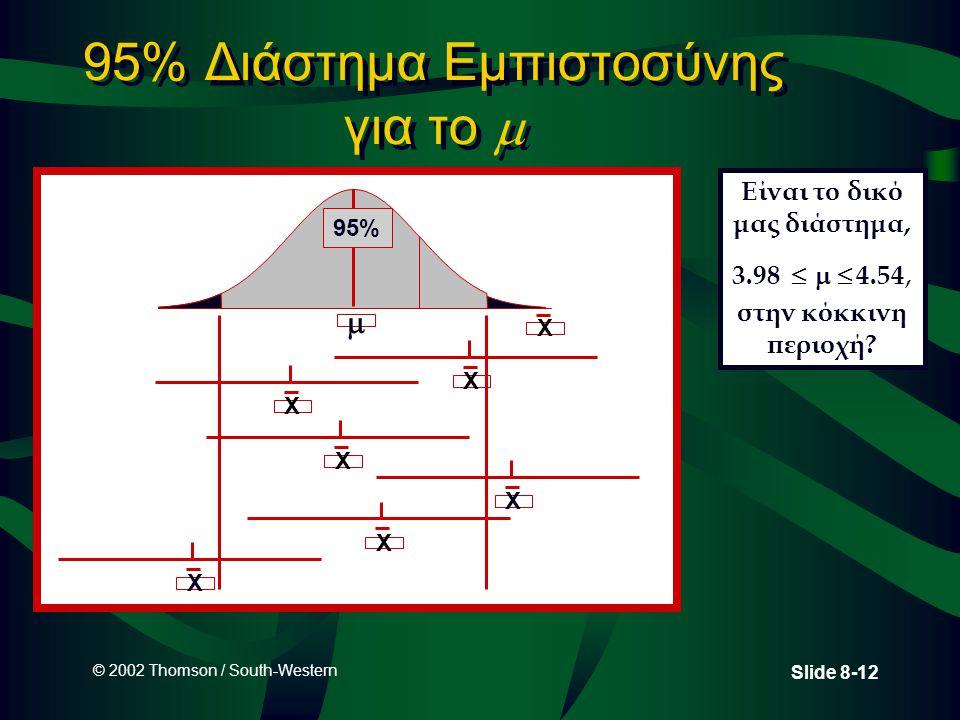© 2002 Thomson / South-Western Slide 8-12 95% Διάστημα Εμπιστοσύνης για το   X 95% X X X X X X Είναι το δικό μας διάστημα, 3.98  4.54, στην κόκ