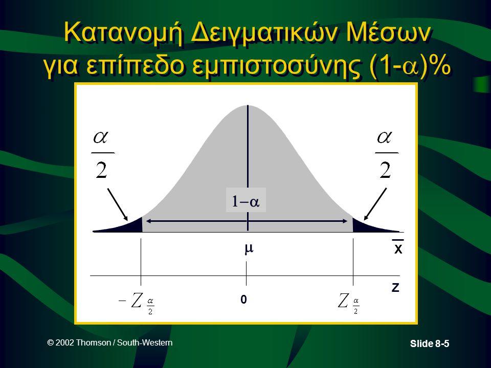 © 2002 Thomson / South-Western Slide 8-5 Κατανομή Δειγματικών Μέσων για επίπεδο εμπιστοσύνης (1-  )%  X  Z 0