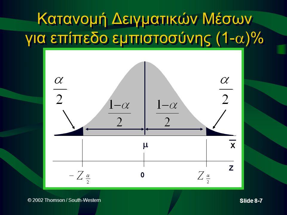 © 2002 Thomson / South-Western Slide 8-7 Κατανομή Δειγματικών Μέσων για επίπεδο εμπιστοσύνης (1-  )%  X Z 0