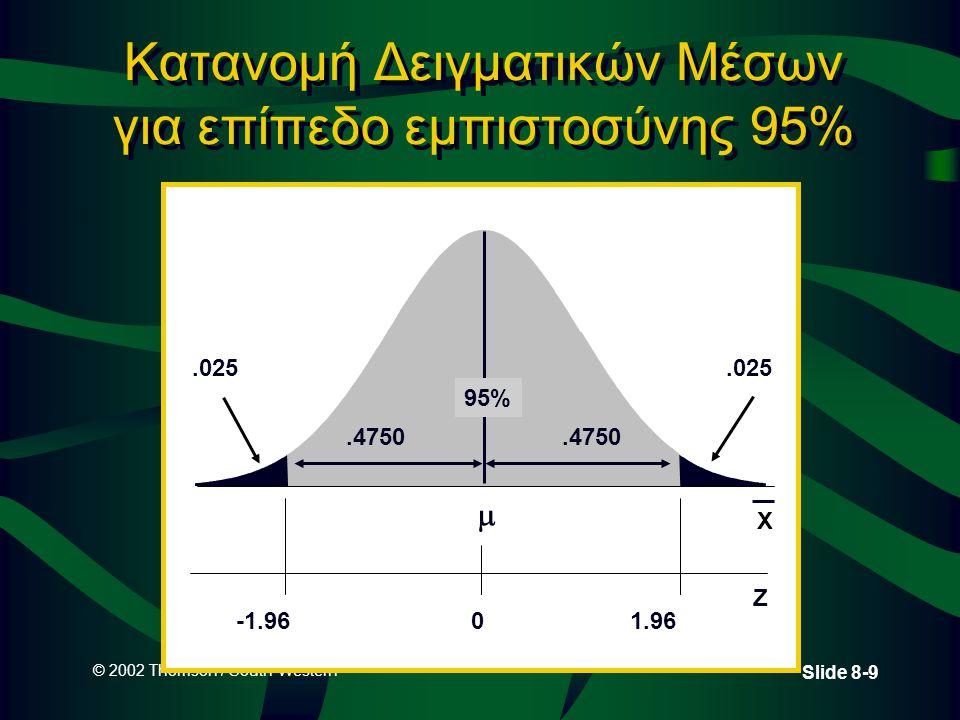 © 2002 Thomson / South-Western Slide 8-9 Κατανομή Δειγματικών Μέσων για επίπεδο εμπιστοσύνης 95% .4750 X 95%.025 Z 1.96-1.960