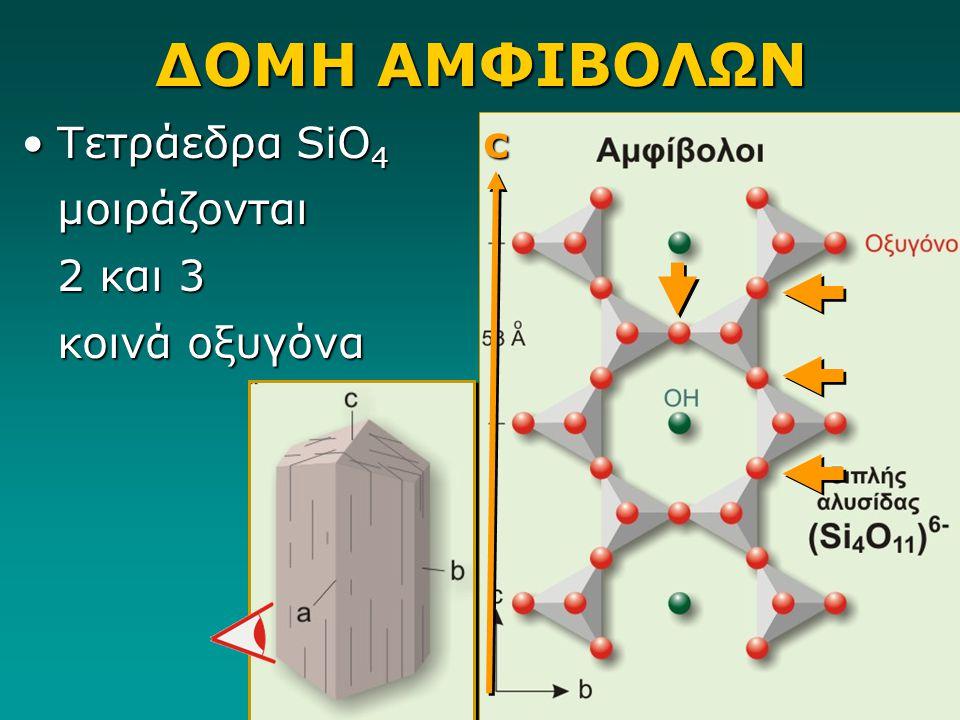ΔΟΜΗ ΑΜΦΙΒΟΛΩΝ Τετράεδρα SiO 4 μοιράζονται 2 και 3 κοινά οξυγόναΤετράεδρα SiO 4 μοιράζονται 2 και 3 κοινά οξυγόνα c