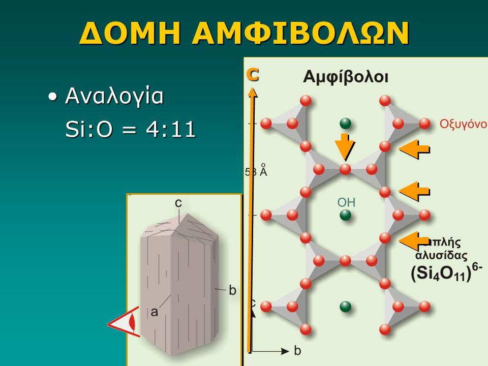 ΔΟΜΗ ΑΜΦΙΒΟΛΩΝ Αναλογία Si:O = 4:11Αναλογία Si:O = 4:11 c