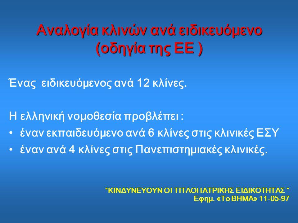 Αναλογία κλινών ανά ειδικευόμενο (οδηγία της ΕΕ ) Ένας ειδικευόμενος ανά 12 κλίνες.