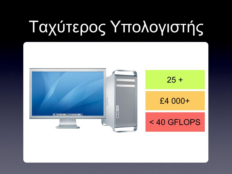 Ταχύτερος Υπολογιστής 25 + £4 000+ < 40 GFLOPS