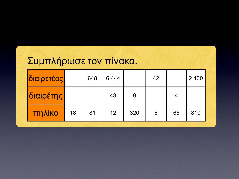 Συμπλήρωσε τον πίνακα. διαιρετέος 6486 444422 430 διαιρέτης 4894 πηλίκο 188112320665810
