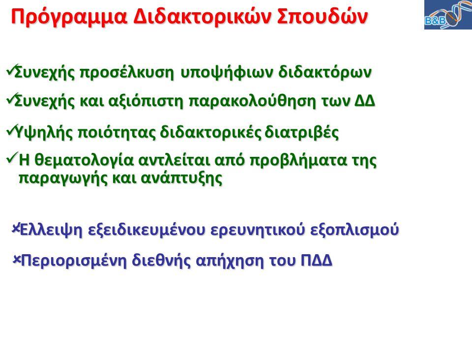 Συνεχής προσέλκυση υποψήφιων διδακτόρων Συνεχής προσέλκυση υποψήφιων διδακτόρων  Περιορισμένη διεθνής απήχηση του ΠΔΔ Συνεχής και αξιόπιστη παρακολού
