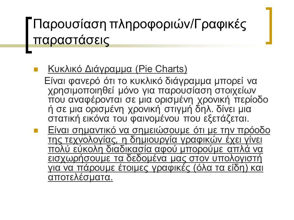 Παρουσίαση πληροφοριών/Γραφικές παραστάσεις Κυκλικό Διάγραμμα (Pie Charts) Είναι φανερό ότι το κυκλικό διάγραμμα μπορεί να χρησιμοποιηθεί μόνο για παρ