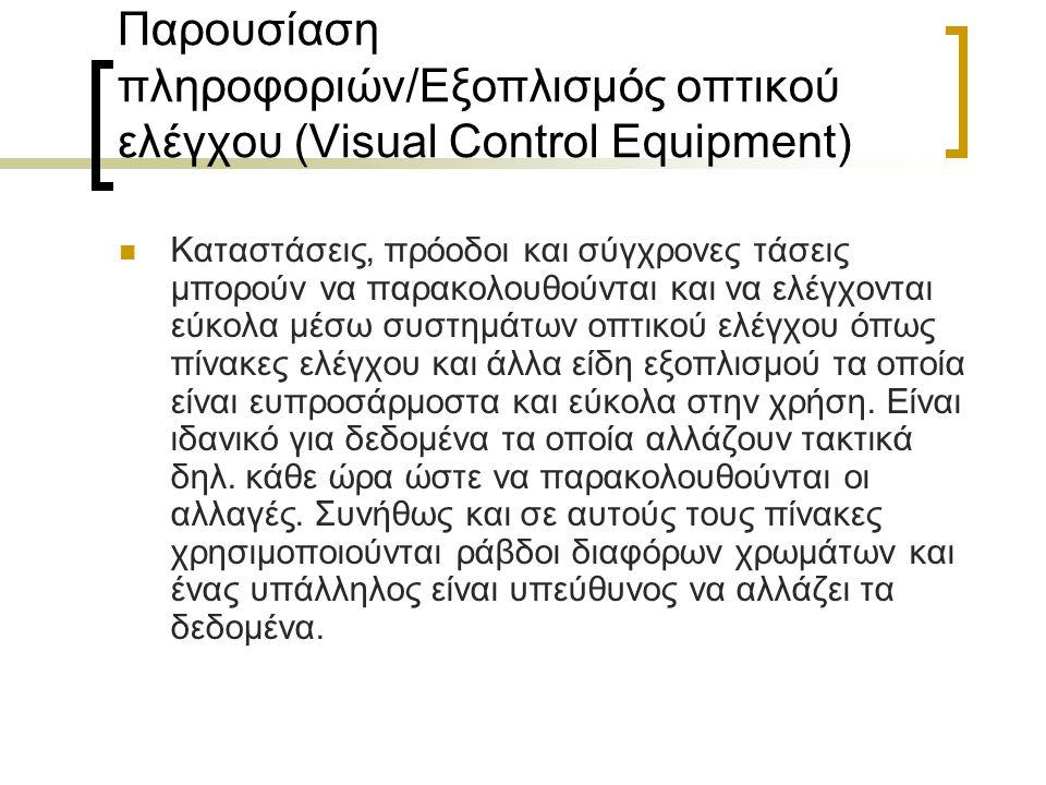 Παρουσίαση πληροφοριών/Εξοπλισμός οπτικού ελέγχου (Visual Control Equipment) Καταστάσεις, πρόοδοι και σύγχρονες τάσεις μπορούν να παρακολουθούνται και