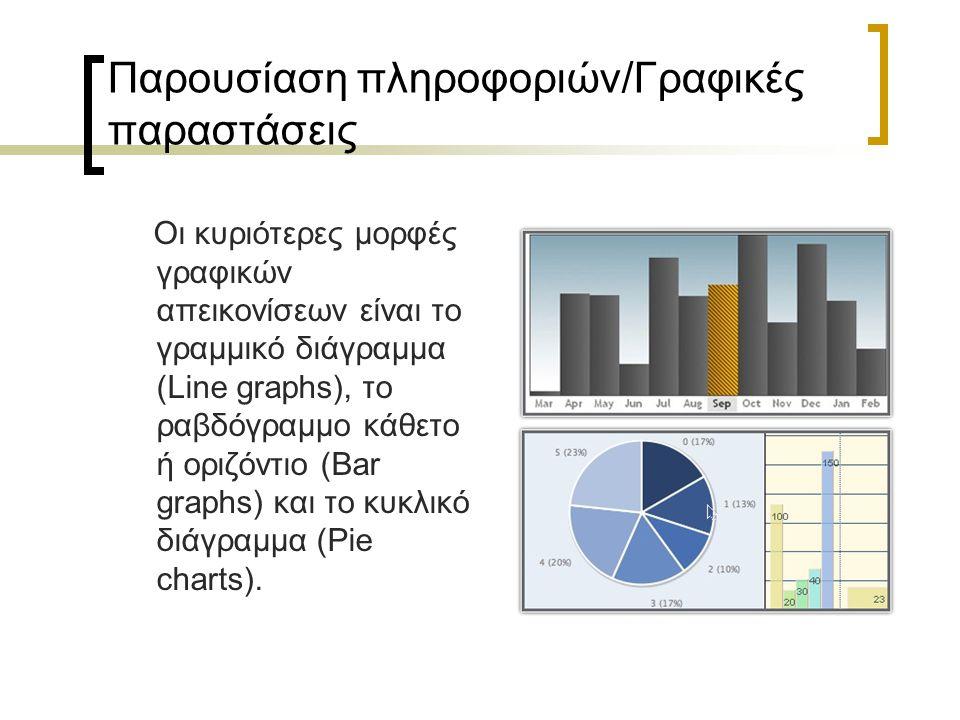 Παρουσίαση πληροφοριών/Υπολογιστικά Φύλλα (Spreadsheets) Τα υπολογιστικά φύλλα σε συνδυασμό με γραφικές μπορούν να χρησιμοποιηθούν για τακτικό υπολογισμό δεδομένων και να εκτυπωθούν υπό μορφή διαφόρων γραφικών.