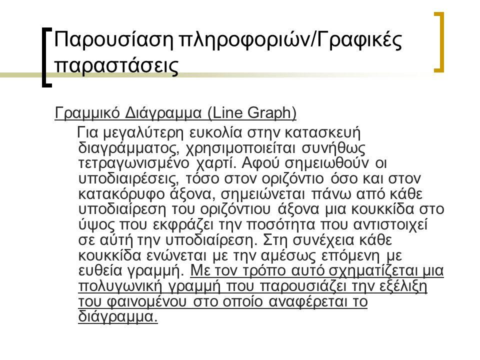 Παρουσίαση πληροφοριών/Γραφικές παραστάσεις Γραμμικό Διάγραμμα (Line Graph) Για μεγαλύτερη ευκολία στην κατασκευή διαγράμματος, χρησιμοποιείται συνήθω