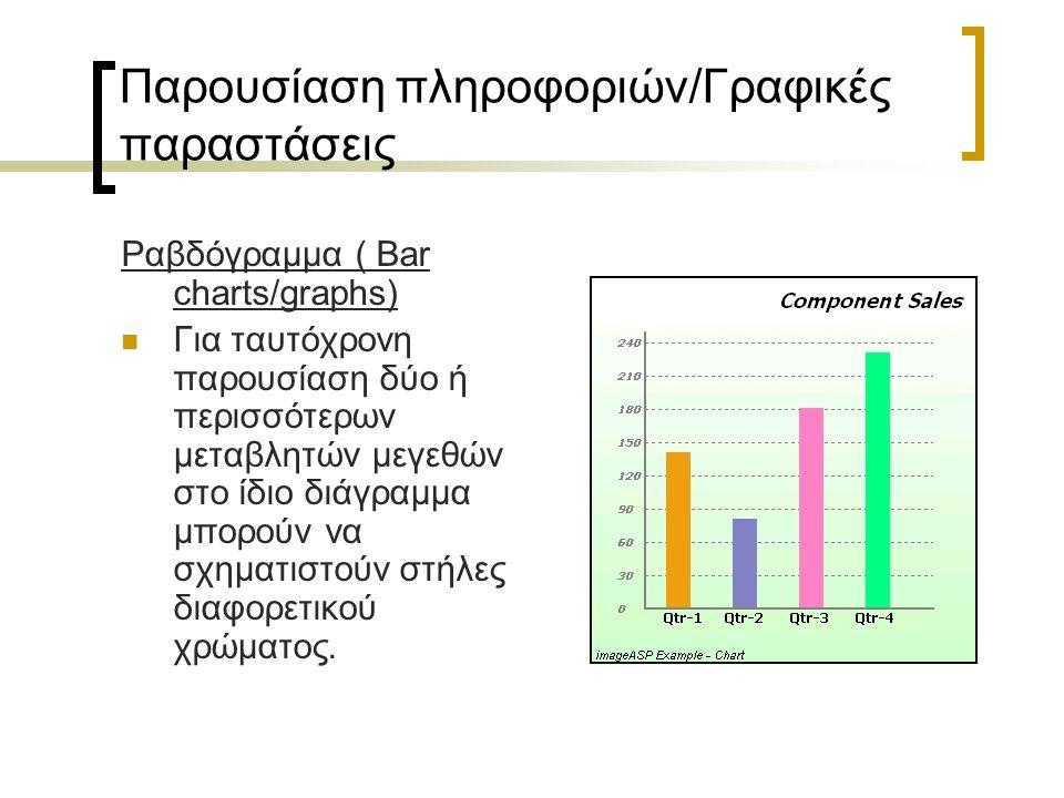 Παρουσίαση πληροφοριών/Γραφικές παραστάσεις Ραβδόγραμμα ( Bar charts/graphs) Διάγραμμα με οριζόντιες λωρίδες Η ίδια διαδικασία ακολουθείται και στην κατασκευή του διαγράμματος με οριζόντιες λωρίδες με την διαφορά ότι στην περίπτωση αυτή το μεταβλητό μέγεθος μετριέται στον οριζόντιο άξονα και οι διάφορες ποσότητες παριστάνονται με οριζόντιες λωρίδες ου ξεκινούν από τον κατακόρυφο άξονα.