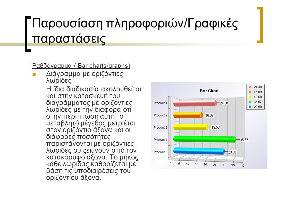 Παρουσίαση πληροφοριών/Γραφικές παραστάσεις Κυκλικό Διάγραμμα (Pie Charts) Το κυκλικό διάγραμμα μπορεί να χρησιμοποιηθεί για να παρουσιαστεί η αναλογία συμμετοχής διαφόρων ποσών στο γενικό σύνολο (πχ.