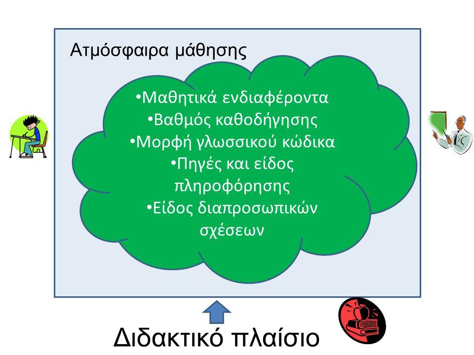 Διδακτικό πλαίσιο Μαθητικά ενδιαφέροντα Βαθμός καθοδήγησης Μορφή γλωσσικού κώδικα Πηγές και είδος πληροφόρησης Είδος διαπροσωπικών σχέσεων Ατμόσφαιρα μάθησης