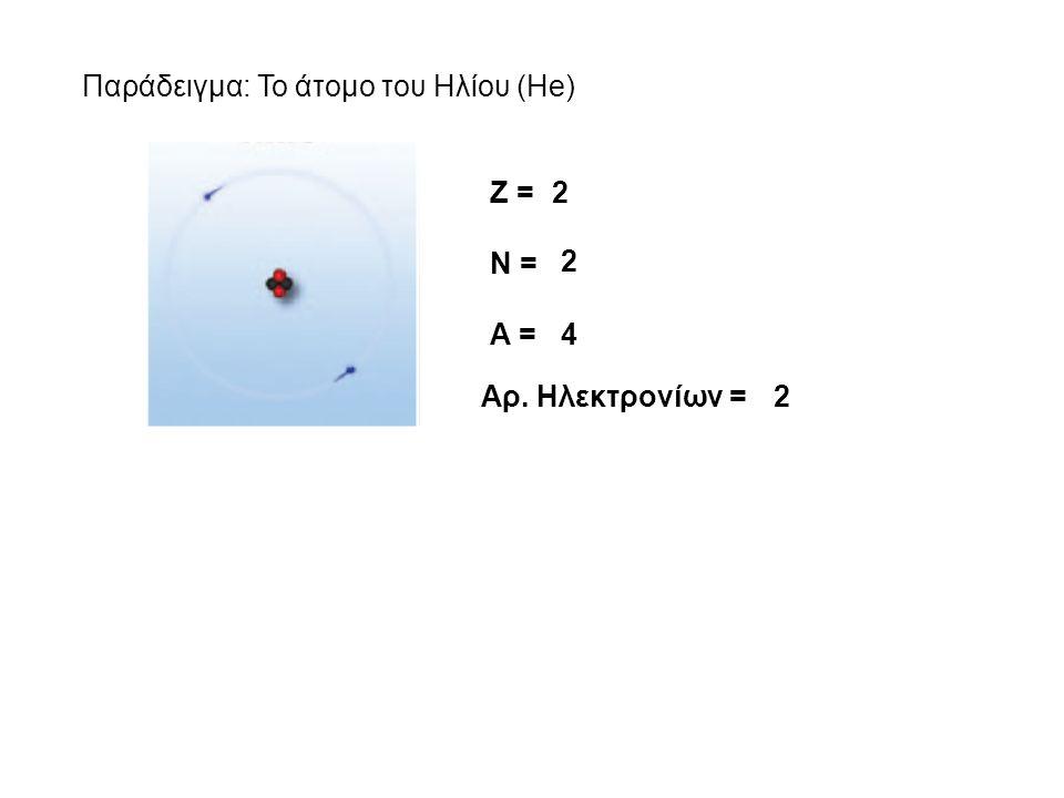 Παράδειγμα: Το άτομο του Ηλίου (He) Z = A = Αρ. Ηλεκτρονίων = 2 4 2 N = 2