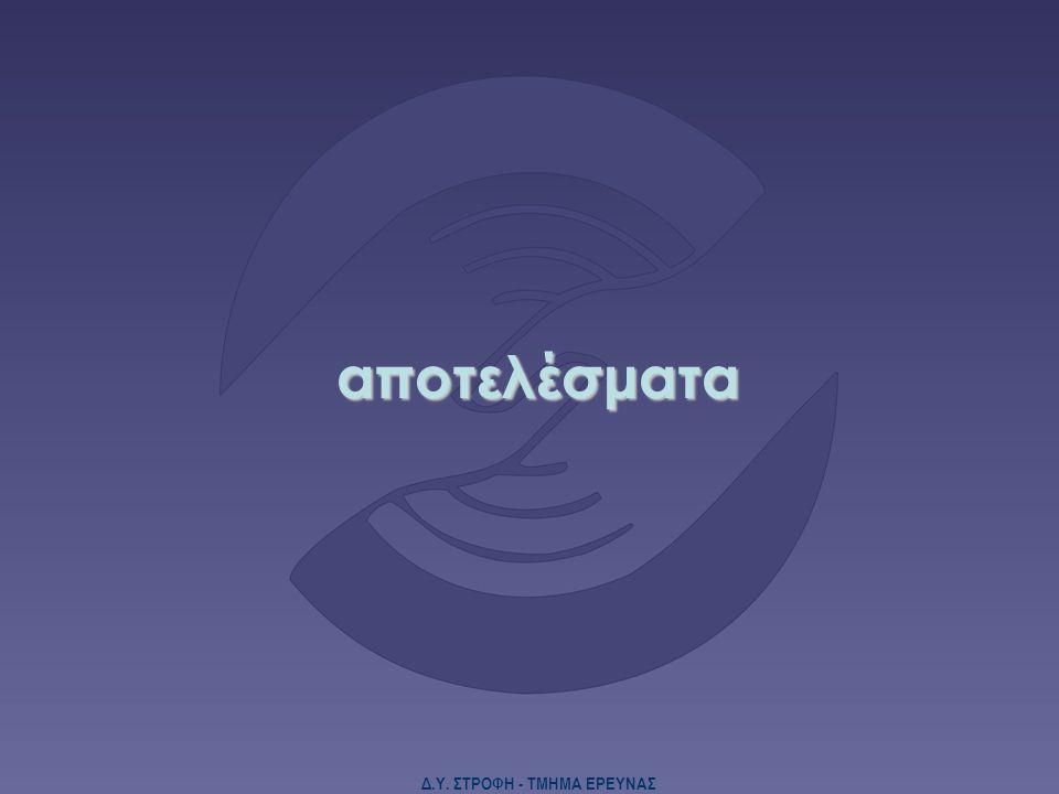 Δ.Υ. ΣΤΡΟΦΗ - ΤΜΗΜΑ ΕΡΕΥΝΑΣ αποτελέσματα