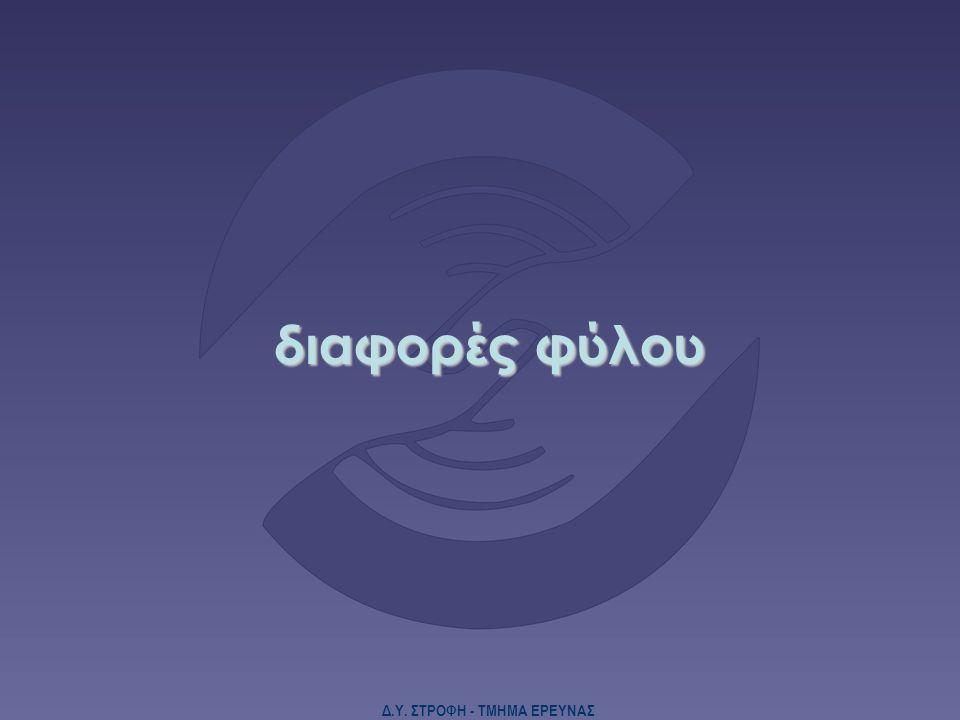 Δ.Υ. ΣΤΡΟΦΗ - ΤΜΗΜΑ ΕΡΕΥΝΑΣ διαφορές φύλου