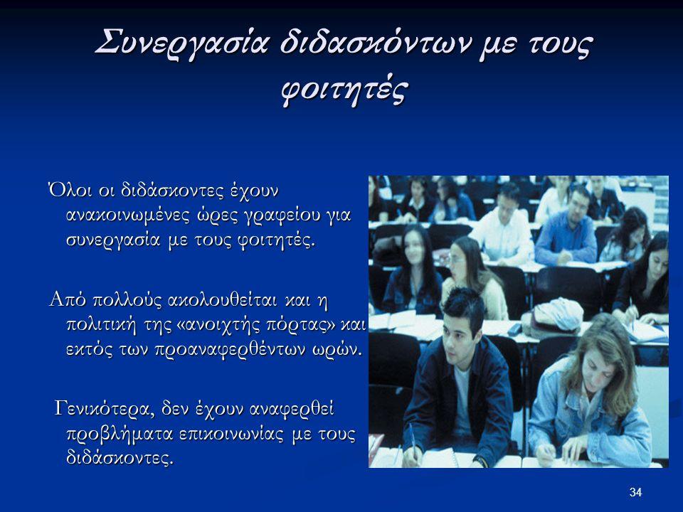 34 Συνεργασία διδασκόντων με τους φοιτητές Όλοι οι διδάσκοντες έχουν ανακοινωμένες ώρες γραφείου για συνεργασία με τους φοιτητές.